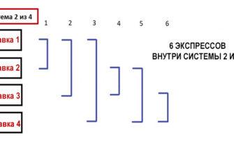 система 2 4 варианты